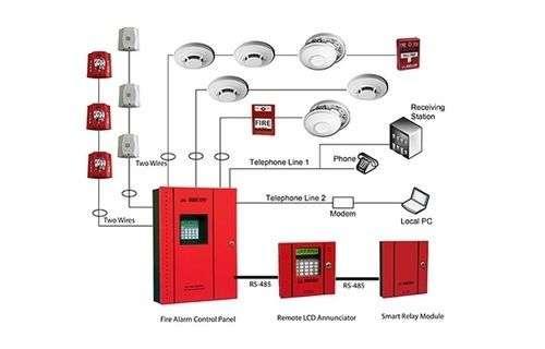 مكونات جهاز انذار الحريق